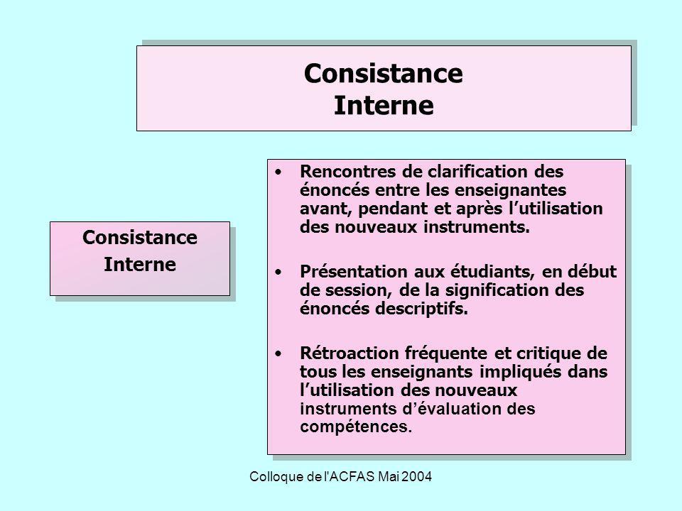 Consistance Interne Consistance Interne
