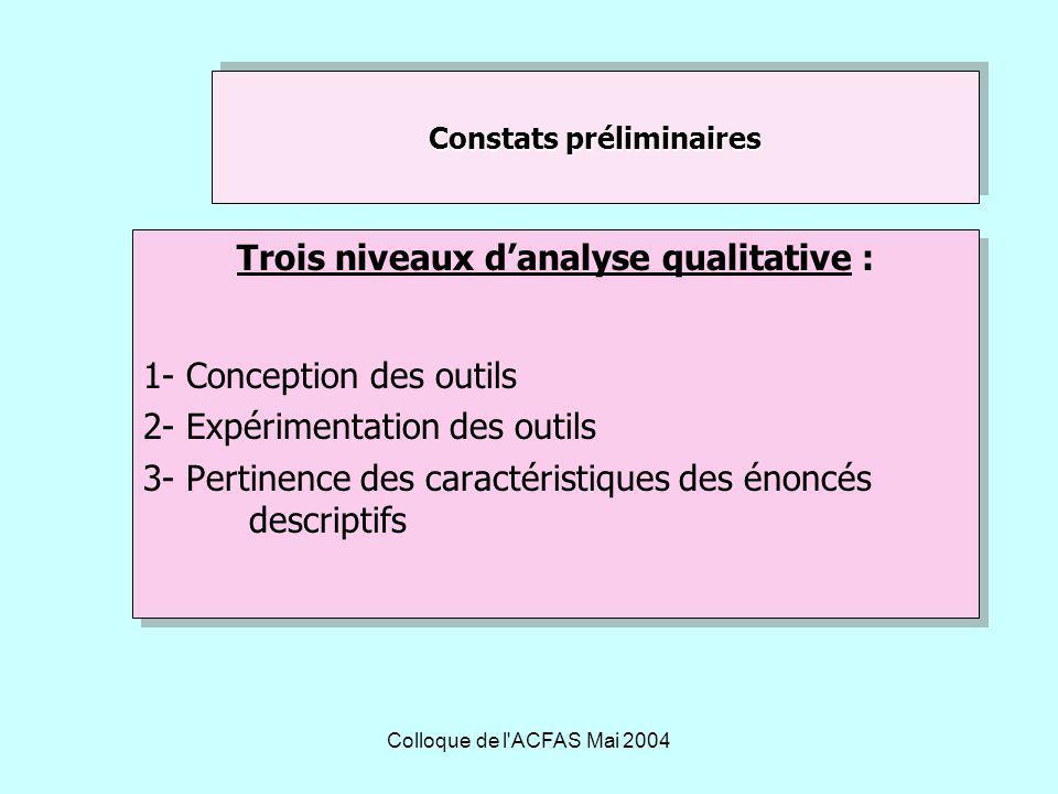 Constats préliminaires