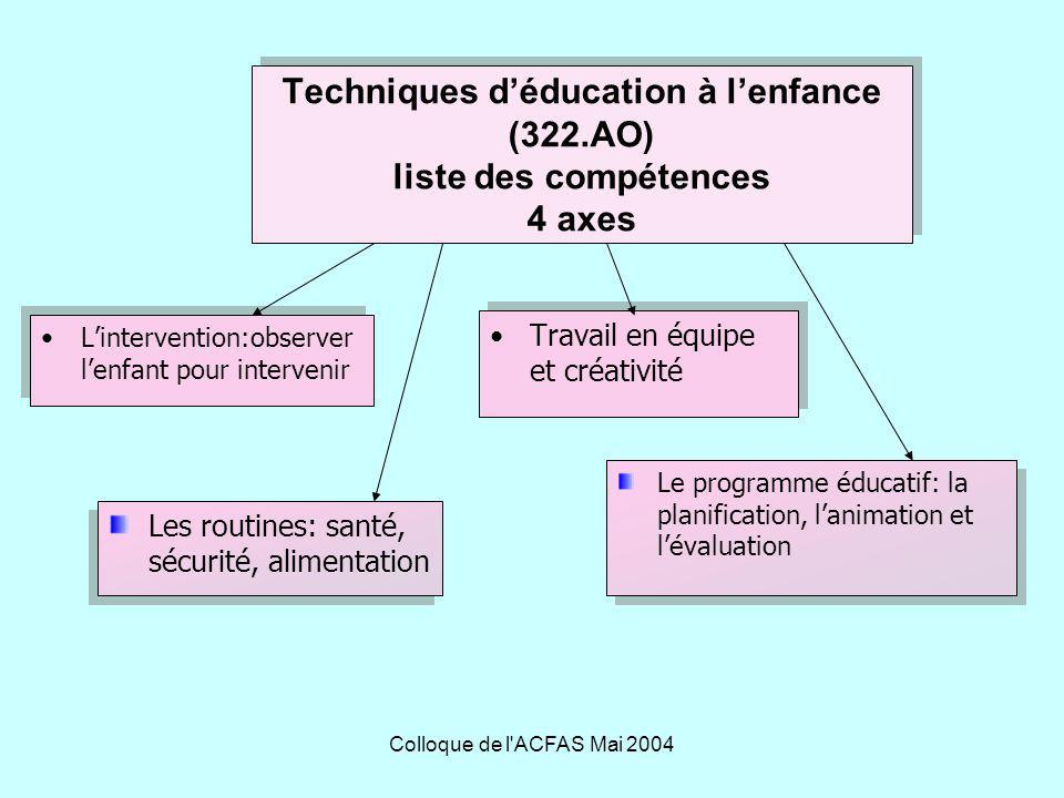 Techniques d'éducation à l'enfance (322