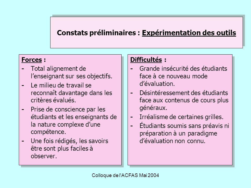 Constats préliminaires : Expérimentation des outils