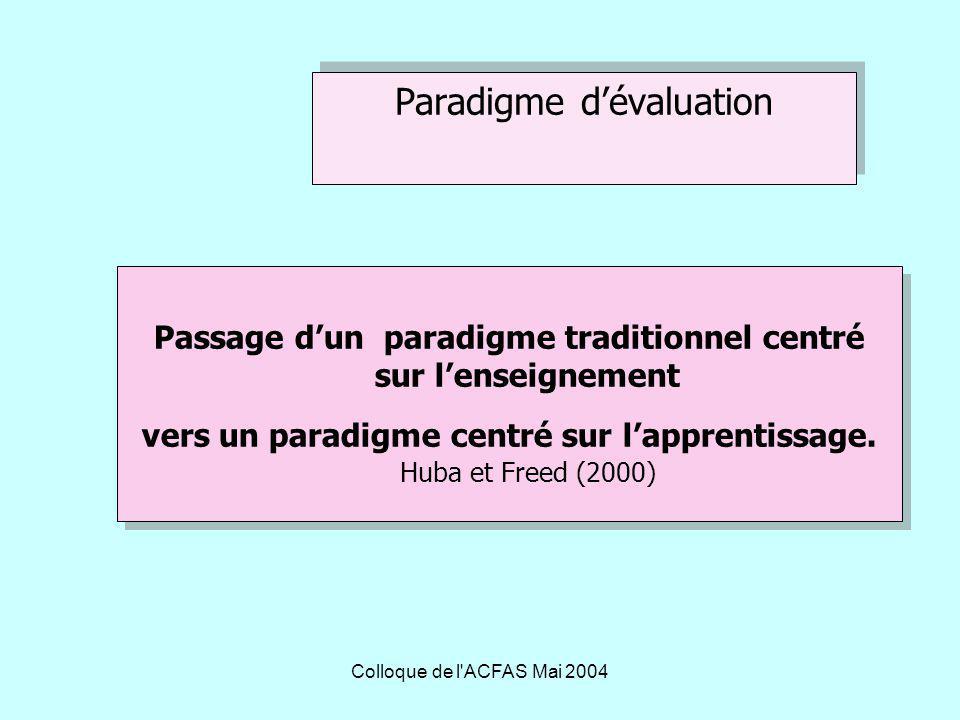 Paradigme d'évaluation