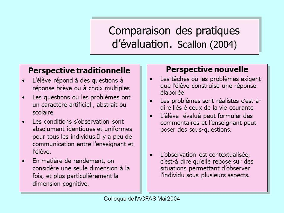 Comparaison des pratiques d'évaluation. Scallon (2004)