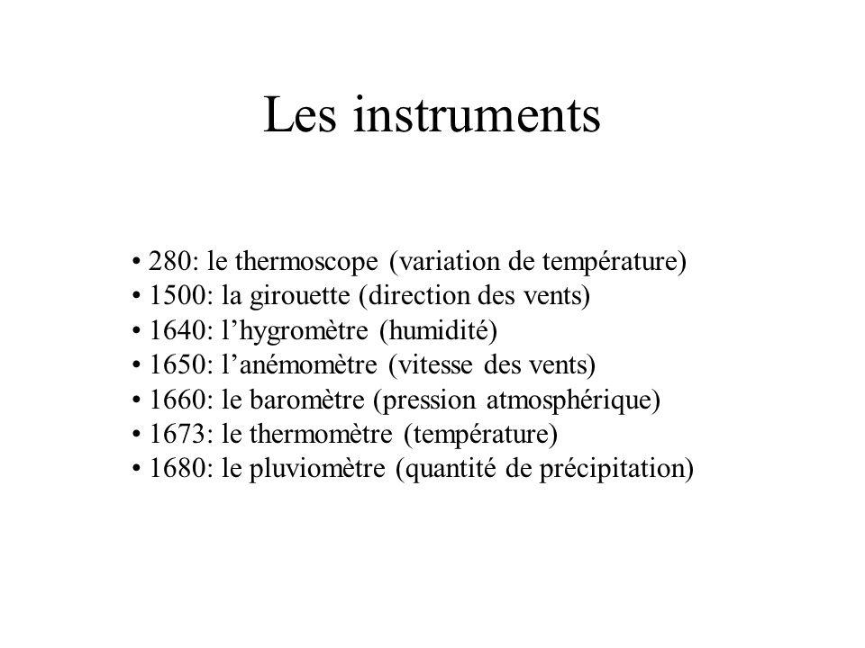 Les instruments 280: le thermoscope (variation de température)
