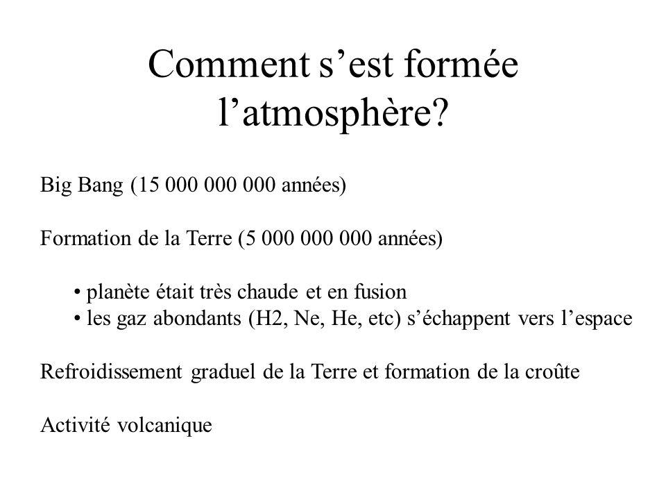Comment s'est formée l'atmosphère