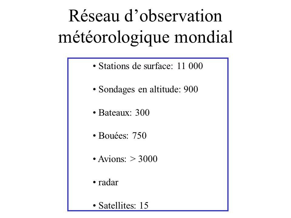 Réseau d'observation météorologique mondial