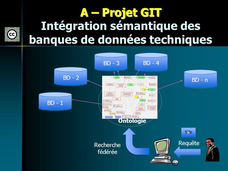 A – Projet GIT Intégration sémantique des banques de données techniques