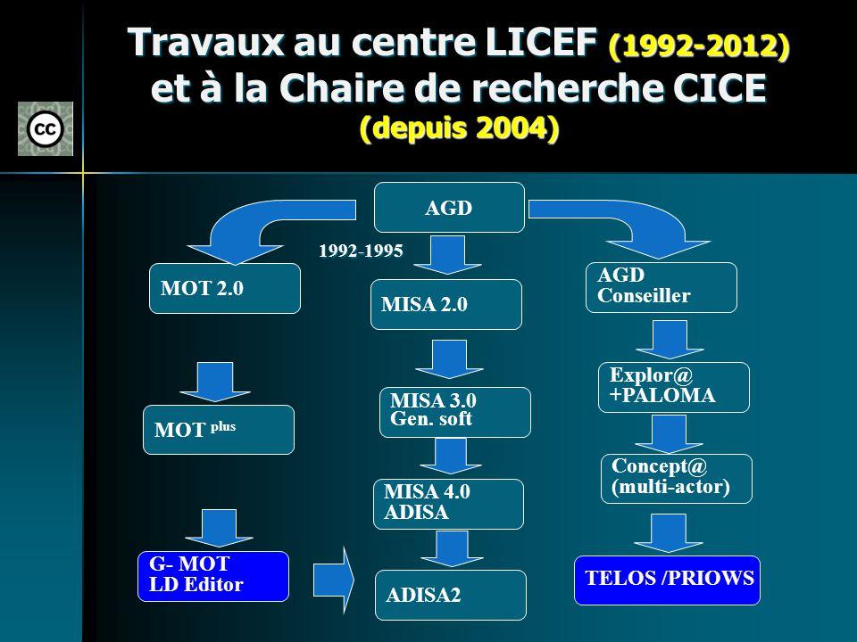 Travaux au centre LICEF (1992-2012) et à la Chaire de recherche CICE (depuis 2004)