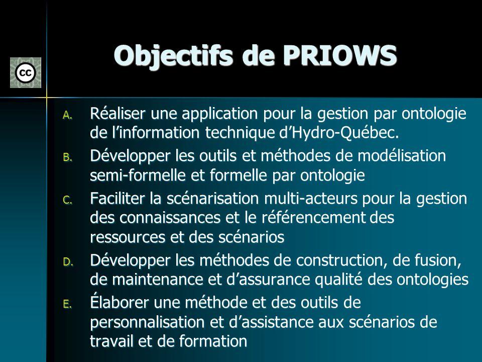 Objectifs de PRIOWS Réaliser une application pour la gestion par ontologie de l'information technique d'Hydro-Québec.