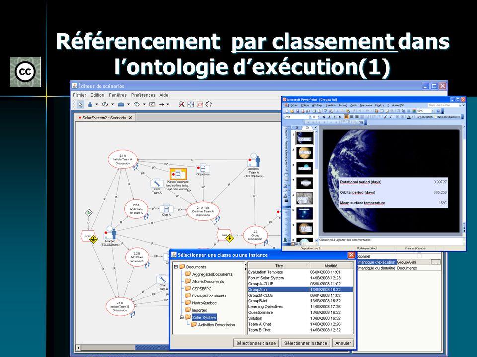 Référencement par classement dans l'ontologie d'exécution(1)