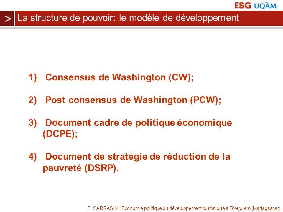 La structure de pouvoir: le modèle de développement