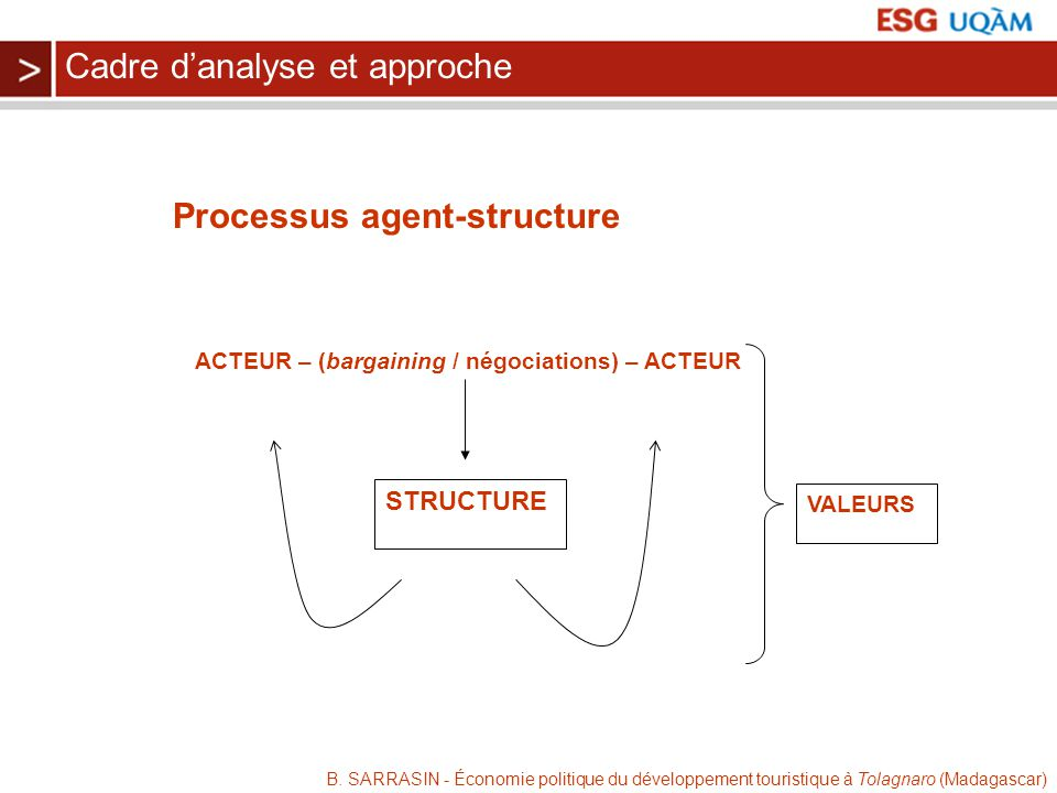 Cadre d'analyse et approche