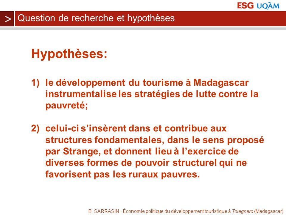 Hypothèses: Question de recherche et hypothèses