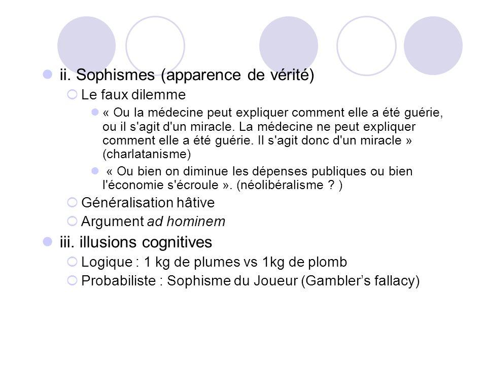 ii. Sophismes (apparence de vérité)