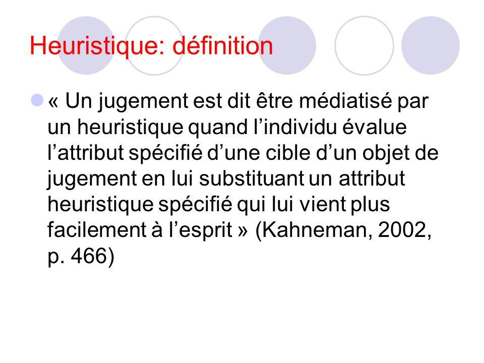 Heuristique: définition