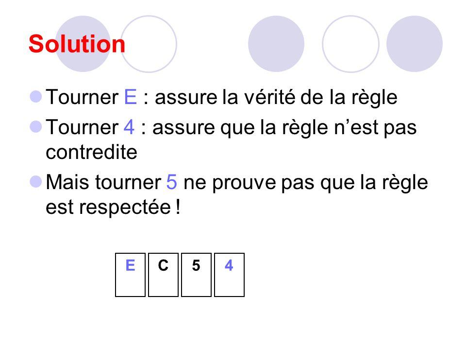 Solution Tourner E : assure la vérité de la règle
