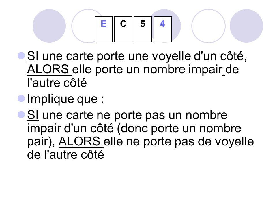 E C. 5. 4. SI une carte porte une voyelle d un côté, ALORS elle porte un nombre impair de l autre côté.