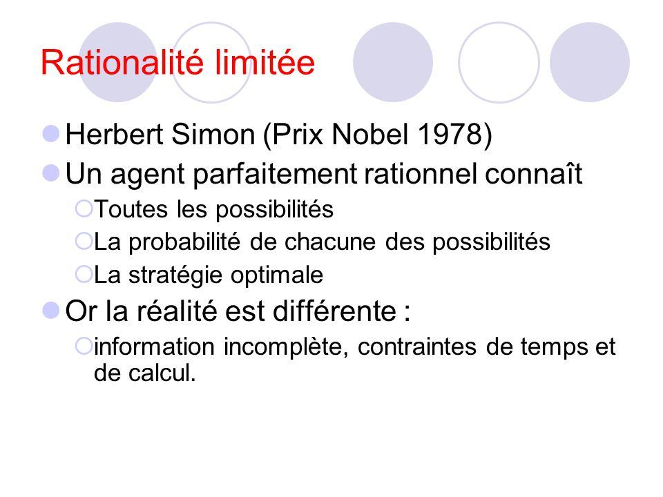Rationalité limitée Herbert Simon (Prix Nobel 1978)