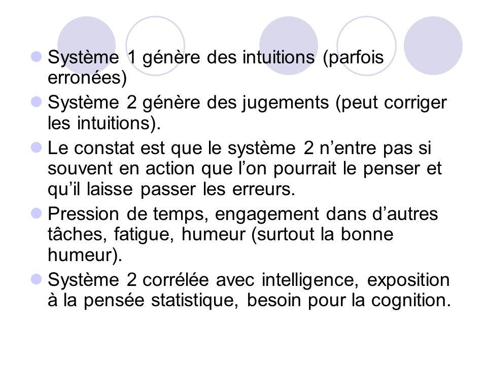 Système 1 génère des intuitions (parfois erronées)