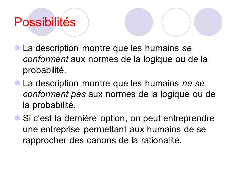Possibilités La description montre que les humains se conforment aux normes de la logique ou de la probabilité.