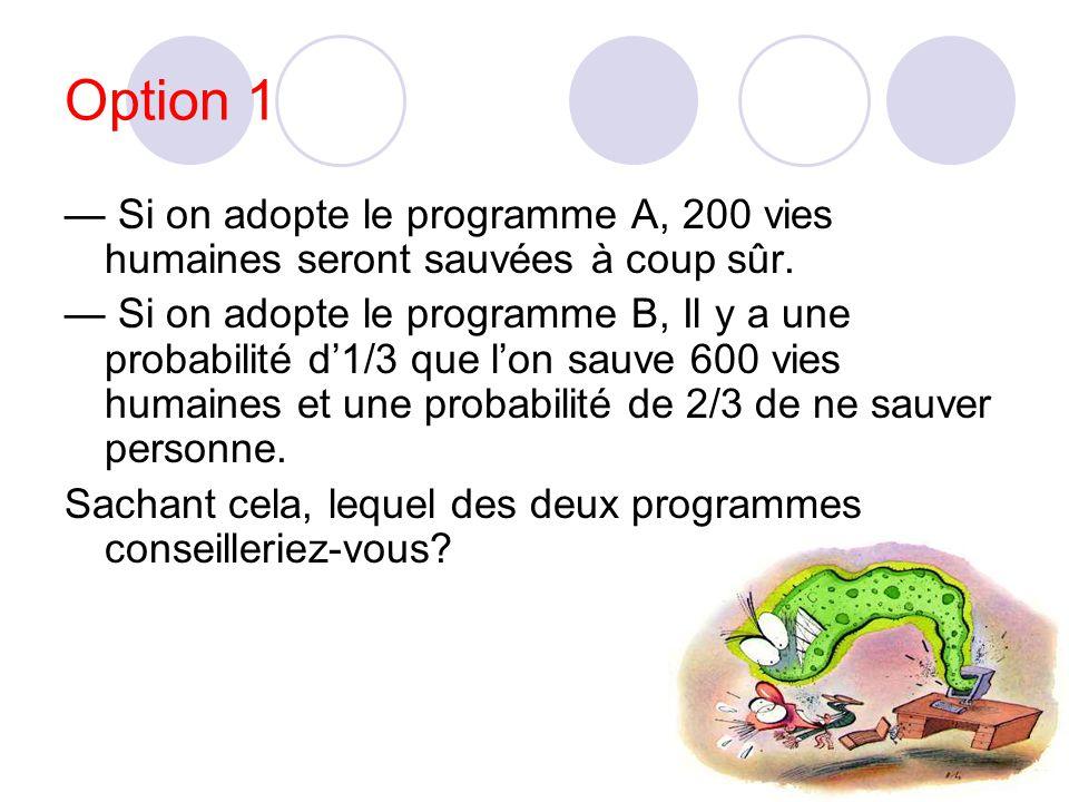 Option 1 — Si on adopte le programme A, 200 vies humaines seront sauvées à coup sûr.