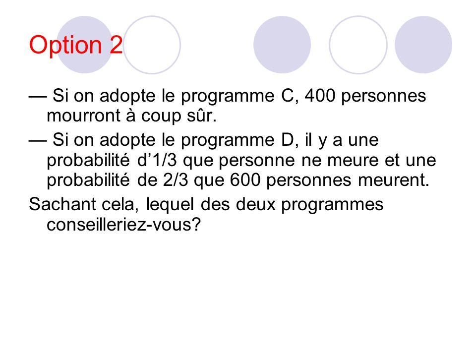 Option 2 — Si on adopte le programme C, 400 personnes mourront à coup sûr.