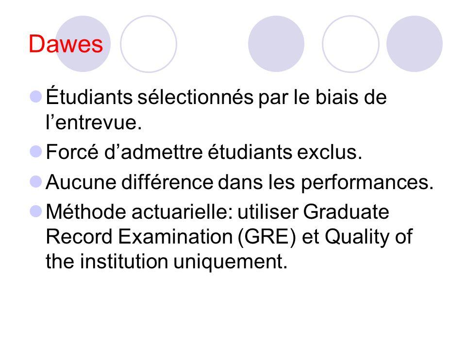Dawes Étudiants sélectionnés par le biais de l'entrevue.