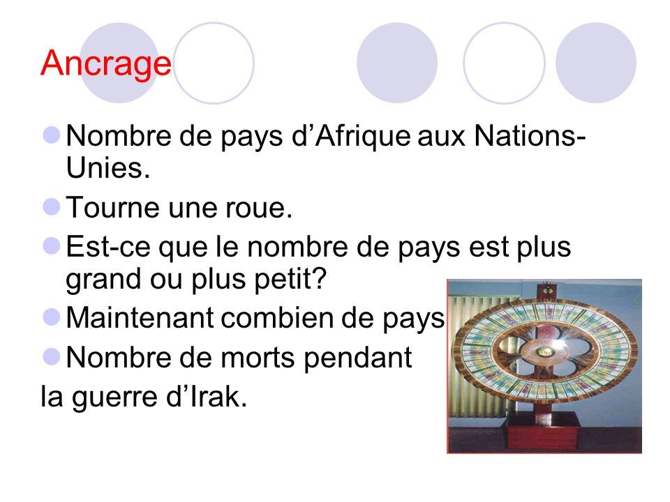 Ancrage Nombre de pays d'Afrique aux Nations-Unies. Tourne une roue.
