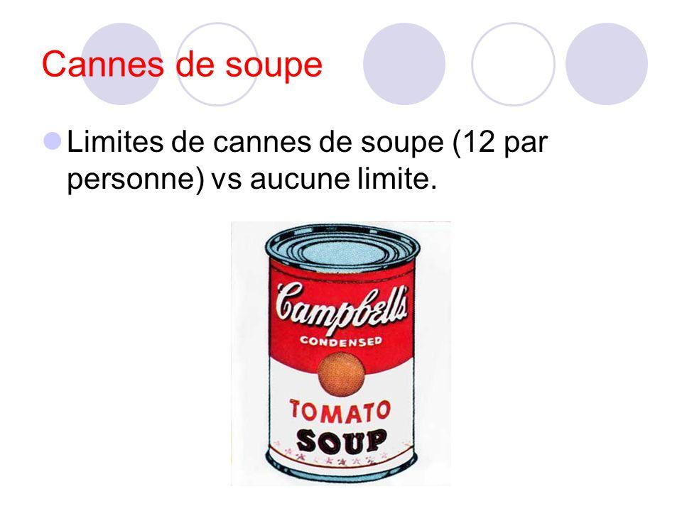 Cannes de soupe Limites de cannes de soupe (12 par personne) vs aucune limite.
