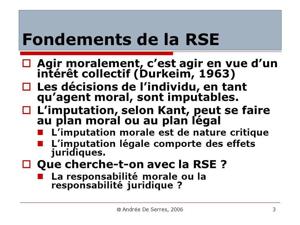 Fondements de la RSE Agir moralement, c'est agir en vue d'un intérêt collectif (Durkeim, 1963)