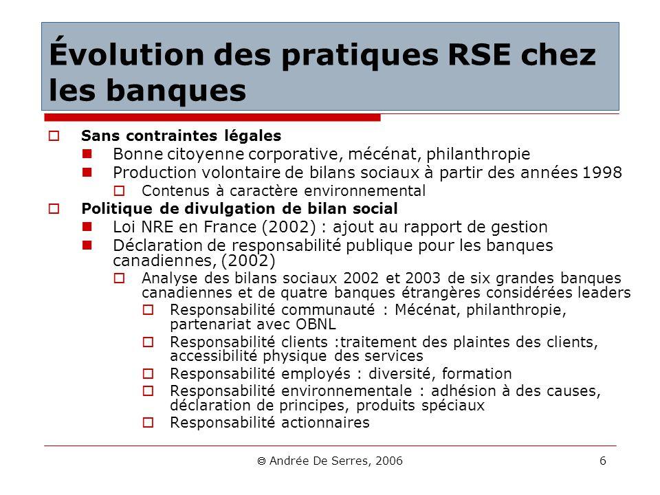 Évolution des pratiques RSE chez les banques