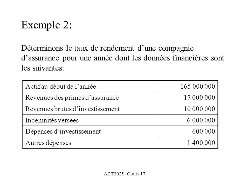 Exemple 2: Déterminons le taux de rendement d'une compagnie d'assurance pour une année dont les données financières sont les suivantes: