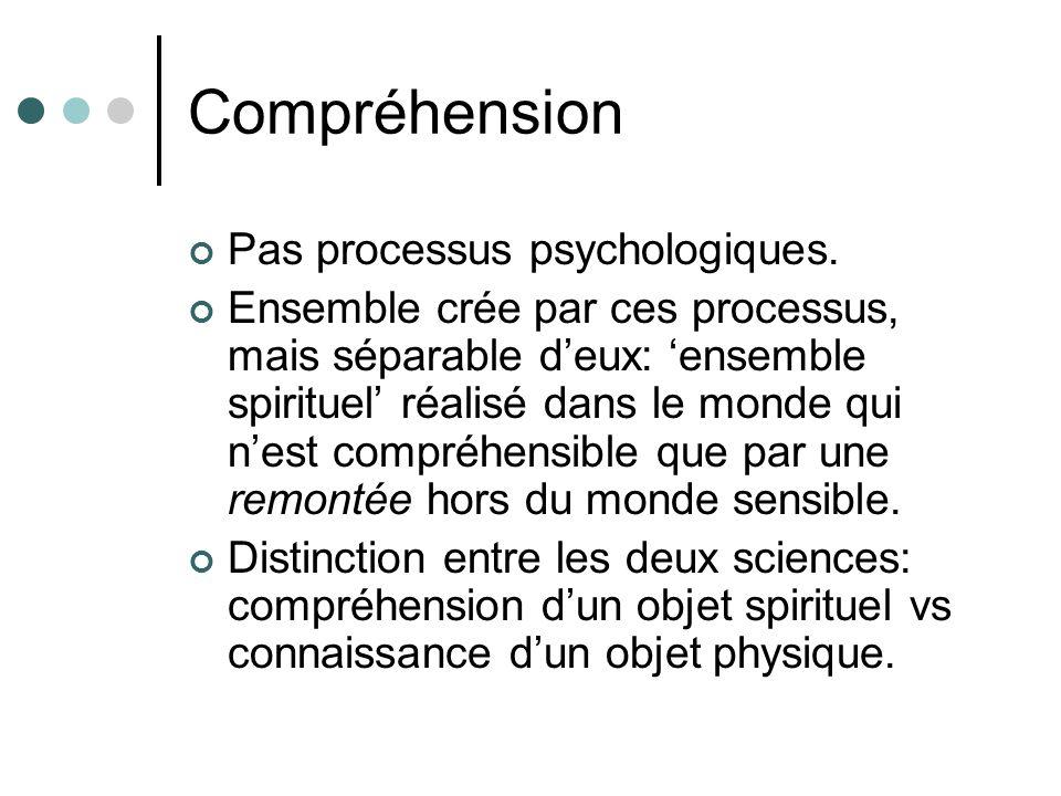 Compréhension Pas processus psychologiques.