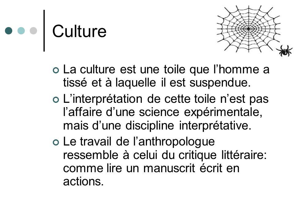 Culture La culture est une toile que l'homme a tissé et à laquelle il est suspendue.