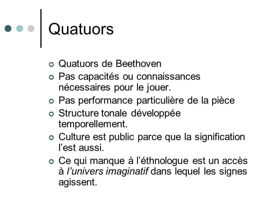 Quatuors Quatuors de Beethoven