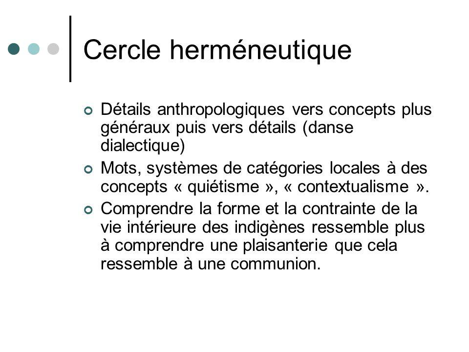 Cercle herméneutique Détails anthropologiques vers concepts plus généraux puis vers détails (danse dialectique)