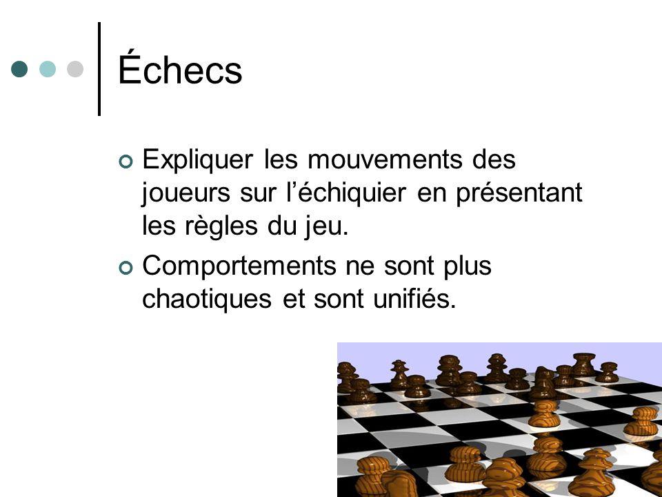 Échecs Expliquer les mouvements des joueurs sur l'échiquier en présentant les règles du jeu.