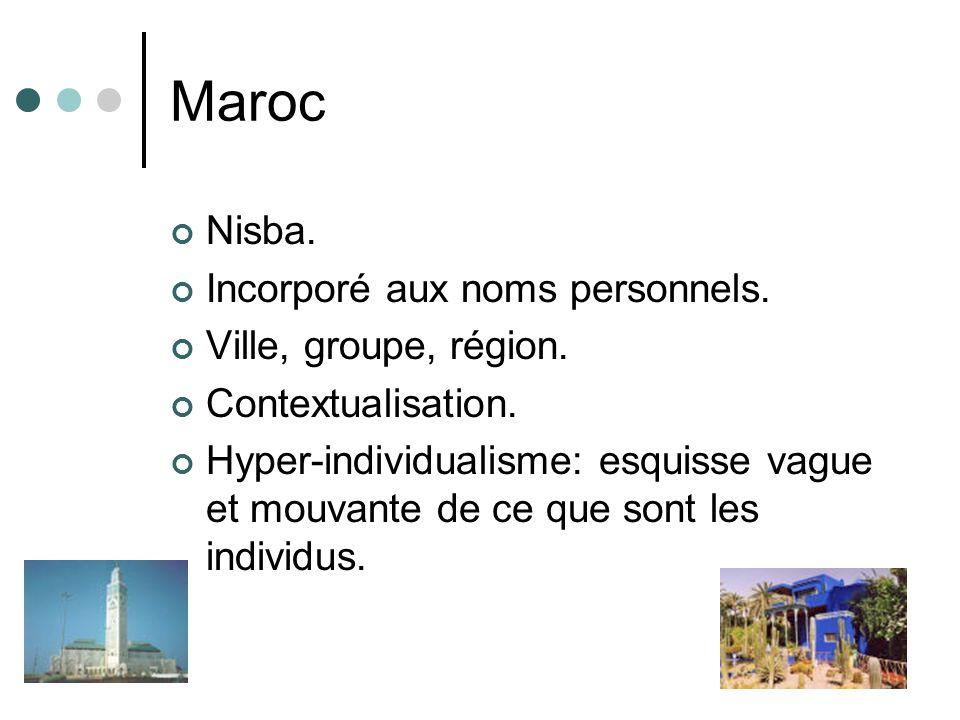 Maroc Nisba. Incorporé aux noms personnels. Ville, groupe, région.