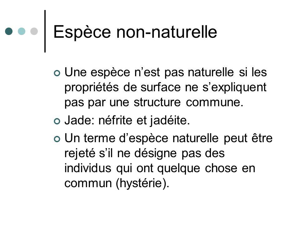 Espèce non-naturelle Une espèce n'est pas naturelle si les propriétés de surface ne s'expliquent pas par une structure commune.