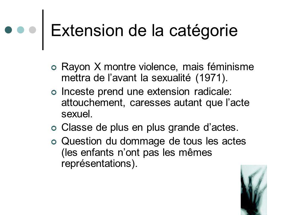 Extension de la catégorie