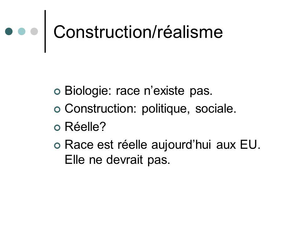 Construction/réalisme