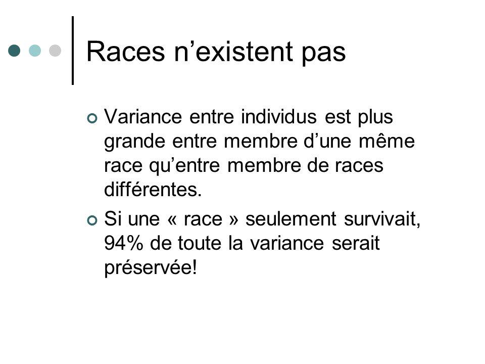 Races n'existent pas Variance entre individus est plus grande entre membre d'une même race qu'entre membre de races différentes.