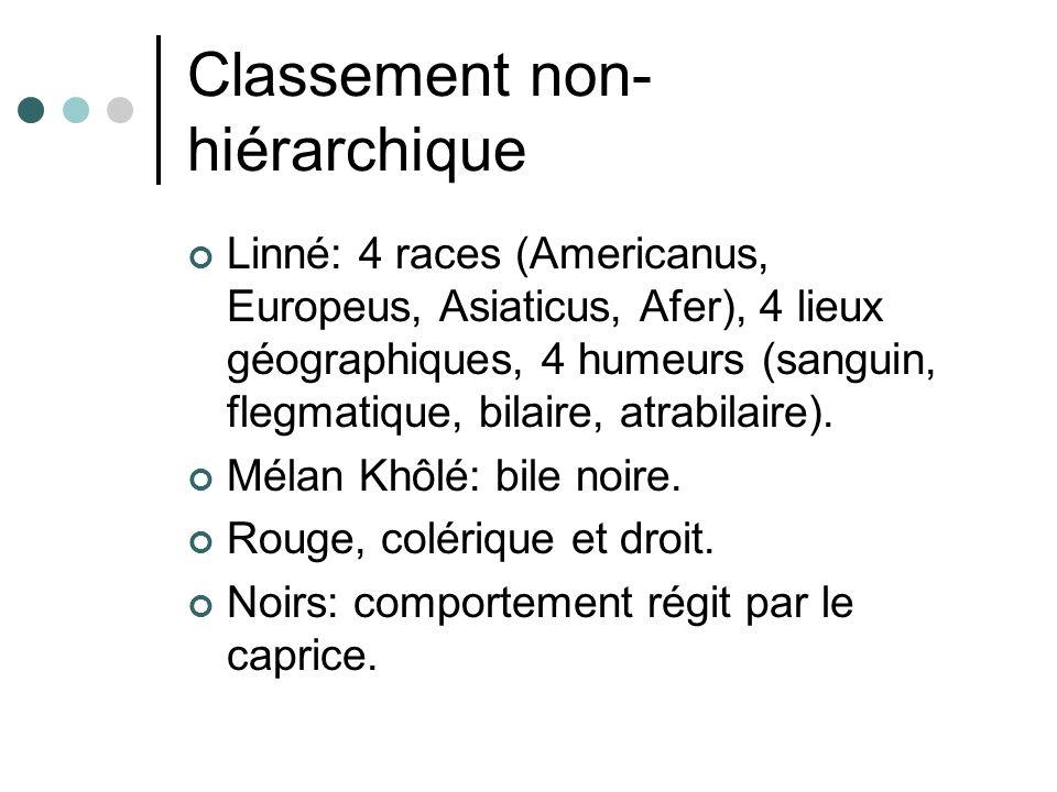 Classement non-hiérarchique