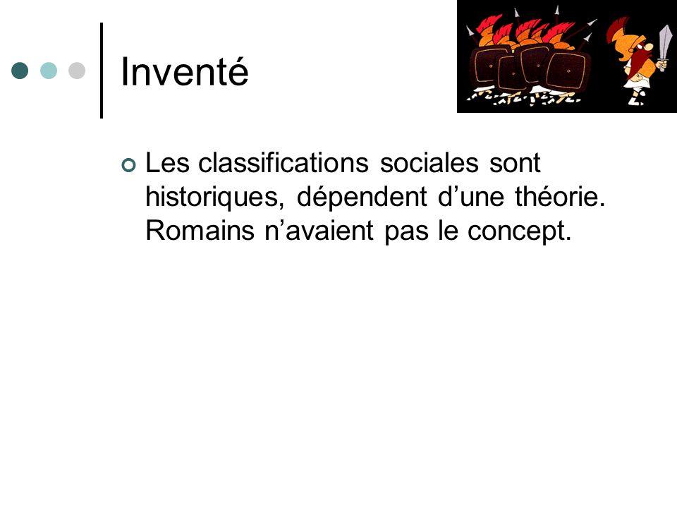 Inventé Les classifications sociales sont historiques, dépendent d'une théorie.