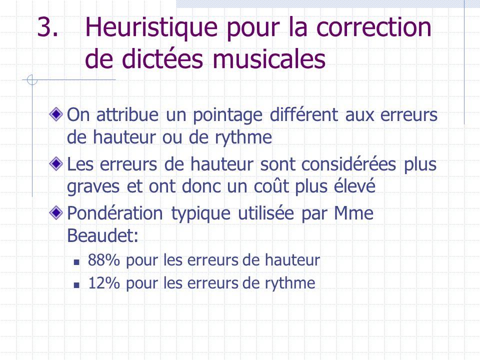 3. Heuristique pour la correction de dictées musicales