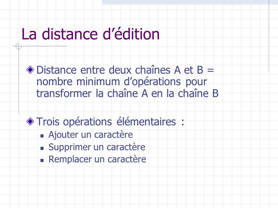 La distance d'édition Distance entre deux chaînes A et B = nombre minimum d'opérations pour transformer la chaîne A en la chaîne B.