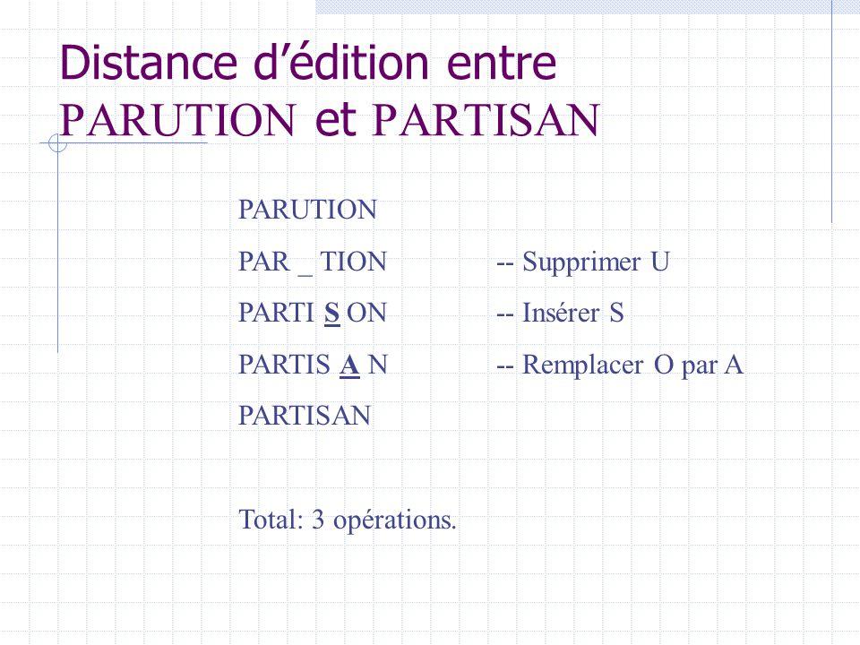 Distance d'édition entre PARUTION et PARTISAN