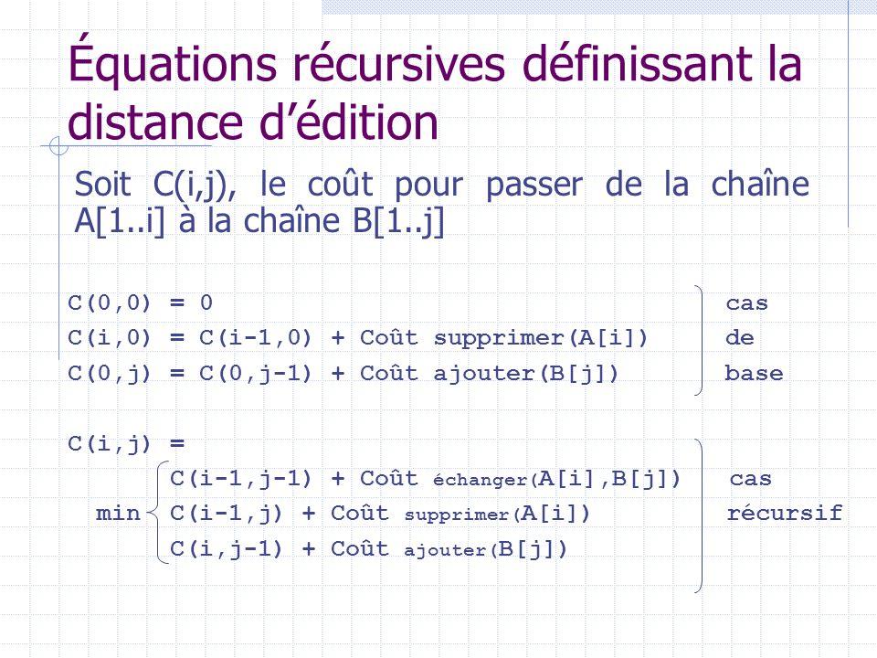 Équations récursives définissant la distance d'édition