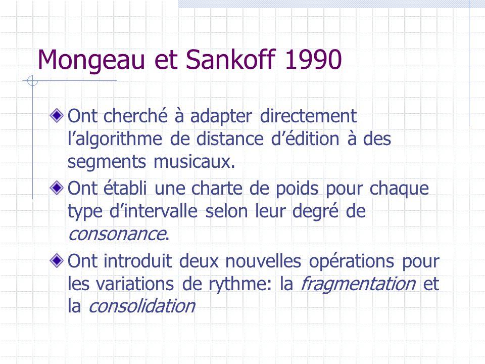 Mongeau et Sankoff 1990 Ont cherché à adapter directement l'algorithme de distance d'édition à des segments musicaux.