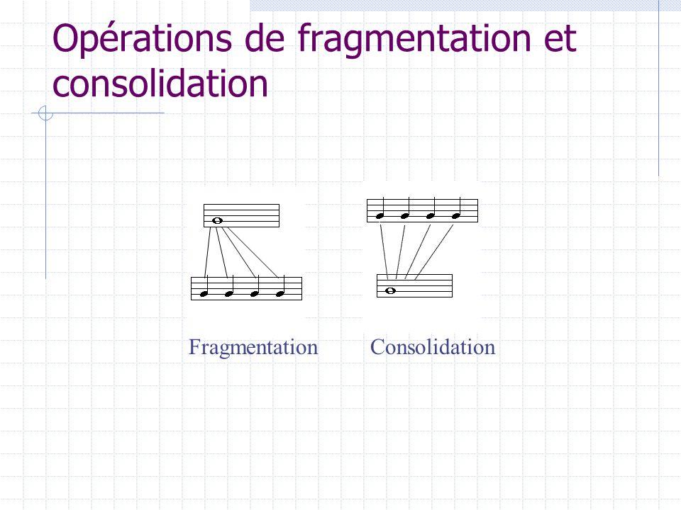 Opérations de fragmentation et consolidation