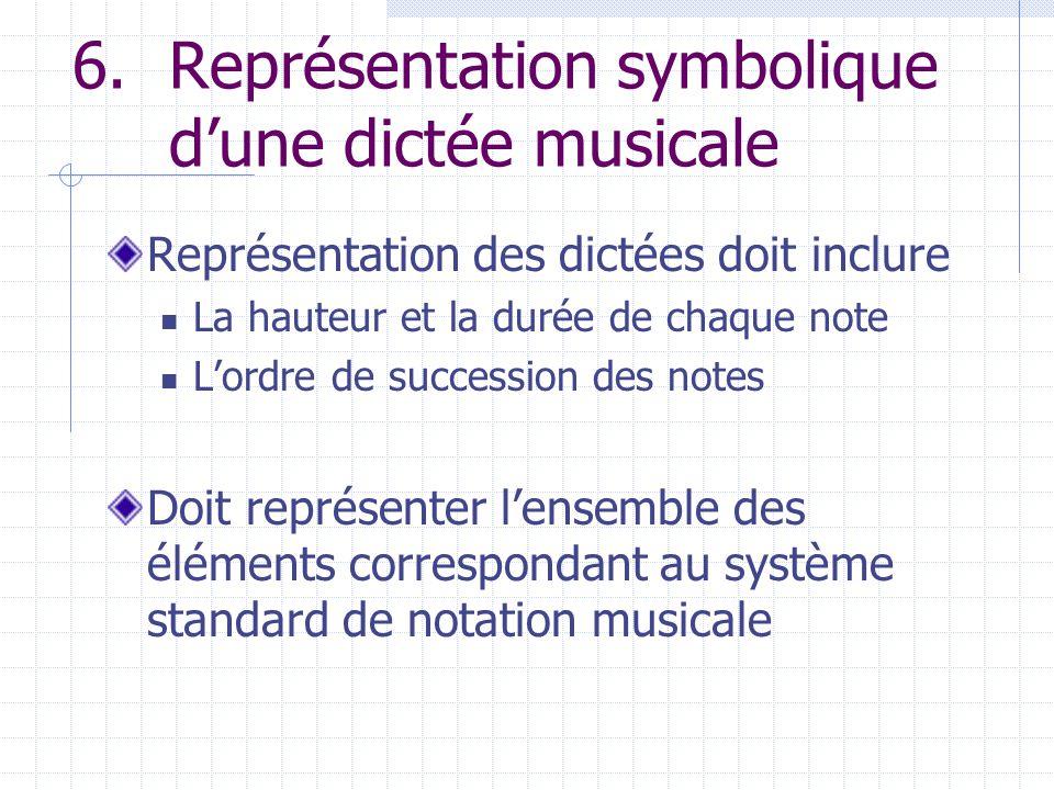 6. Représentation symbolique d'une dictée musicale